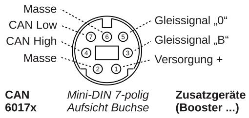 Schön 7 Poliger Schaltplan Bilder - Elektrische ...