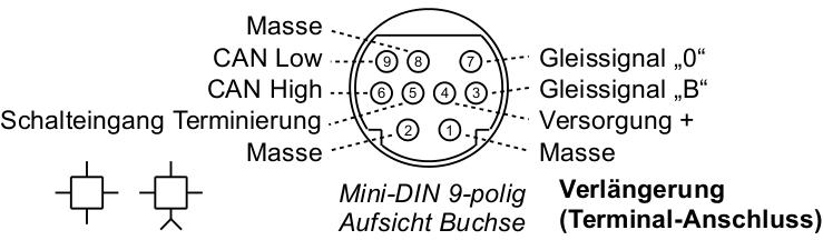 Atemberaubend Schaltplan Für 5 Poligen Anhängerstecker Galerie - Der ...