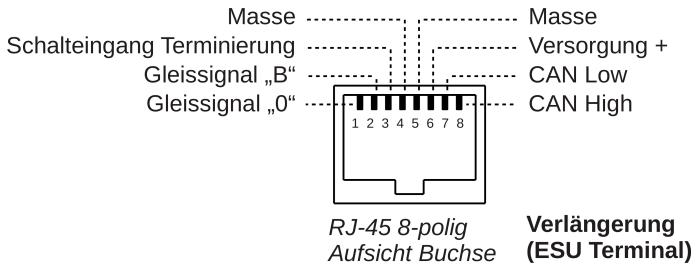 Schön Ethernet Stecker Schaltplan Galerie - Der Schaltplan - greigo.com